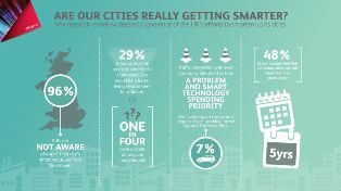 Arquiva_smart_city_infographic