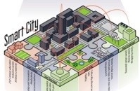 Smart City Oxford graphic