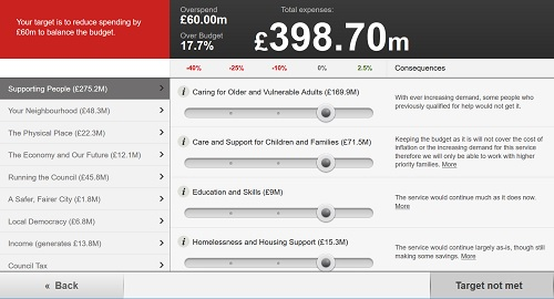 bristol launches interactive budget simulator ukauthority