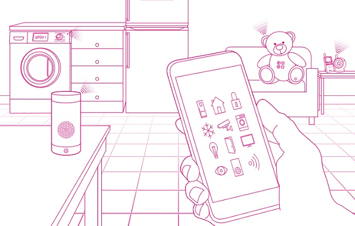 Drawing of home IoT devices